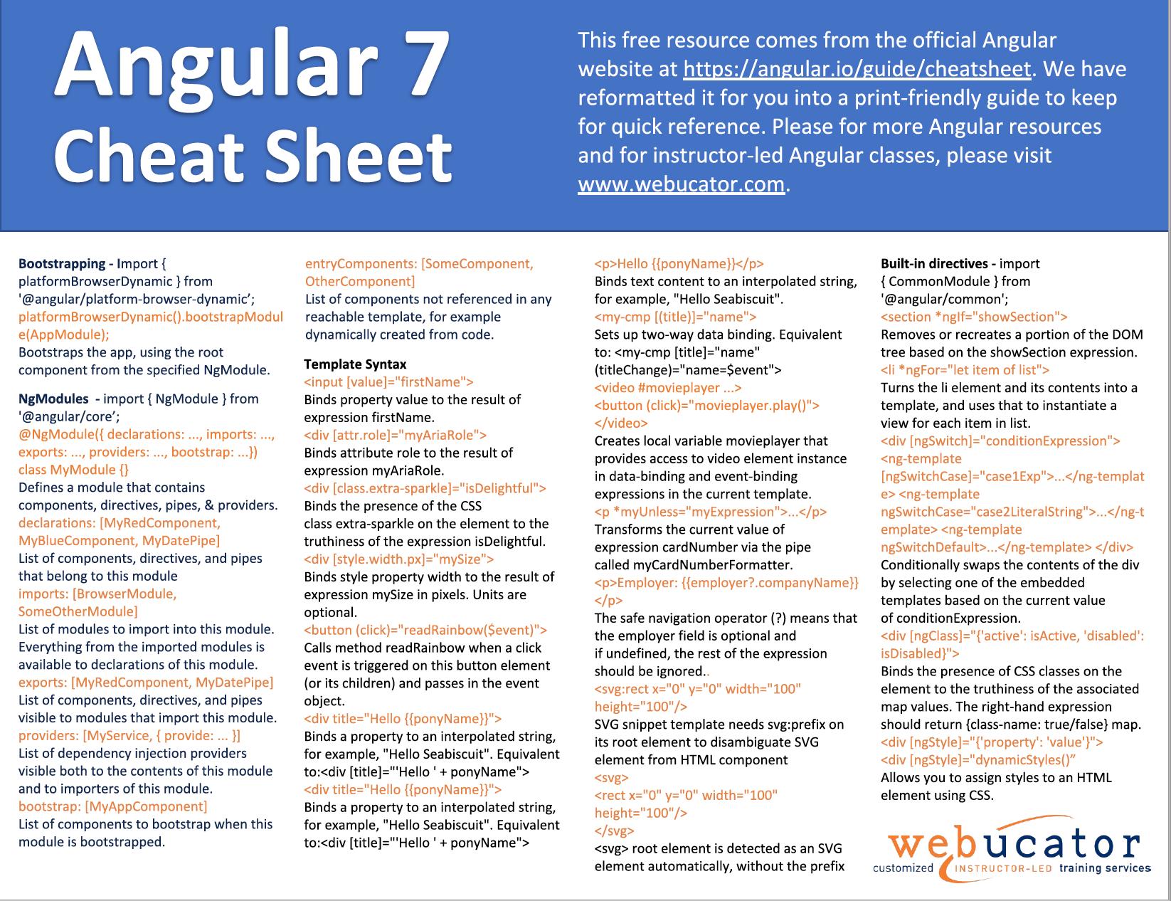 Free Angular 7 Cheat Sheet